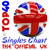 [Mp3]-[Chart] The Official UK Top 40 Singles Chart Date 18th March 2016 @320Kbps