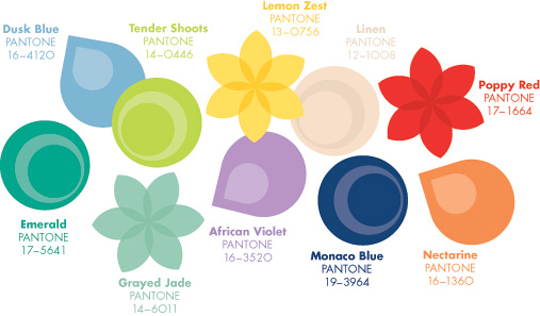 pantone fashion color report trend spring 2013