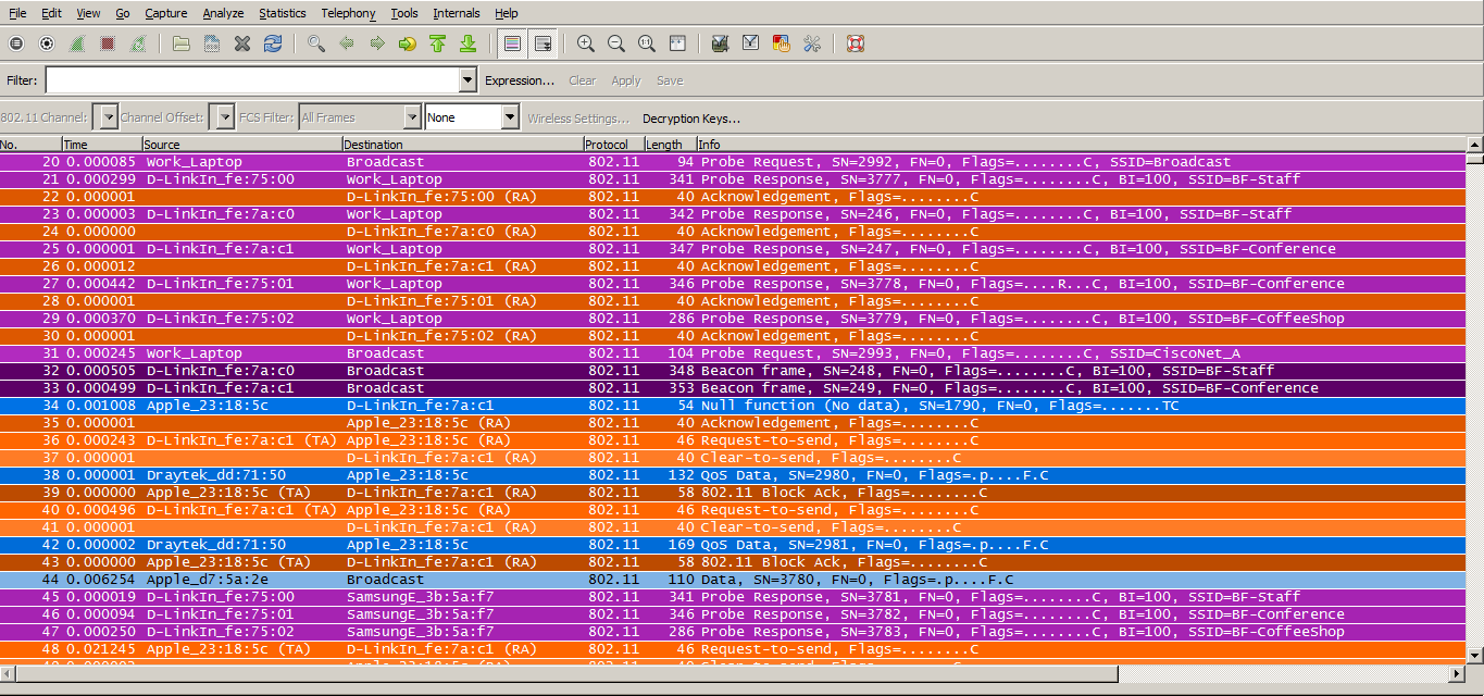 how to read a packet capture in wireshark