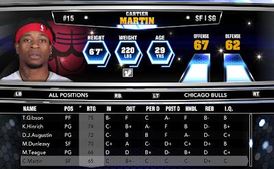 NBA 2K14 Roster Update 01/14/2014