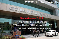 CBI Recruitment 2015