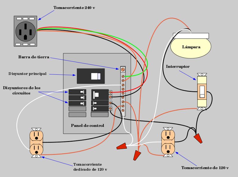 Electricidad - Hacer instalacion electrica domestica ...