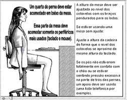LER Lesão por Esforço Repetitivo, DORT – Doenças Osteoarticulares Relacionadas ao Trabalho  - Clínica de Massagem Terapeutica, Massoterapia e Quiropraxia em São José SC (48) 3094-5746