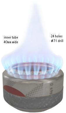api kompor methanol