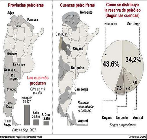 INGENIOSOS DE MENTES: ENERGÍAS RENOVABLES Y NO RENOVABLES