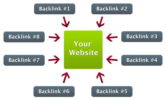 Backlink PR cao