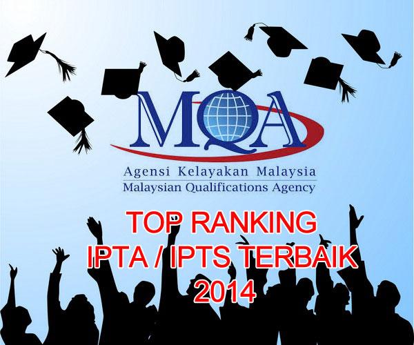 Senarai Top Ranking IPTA IPTS Terbaik 2014