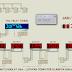 Jam Waktu Sholat Dengan Mikrokontroler