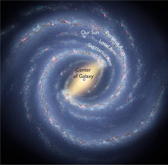 Endereço da Terra na Via Láctea ganha mais respeito