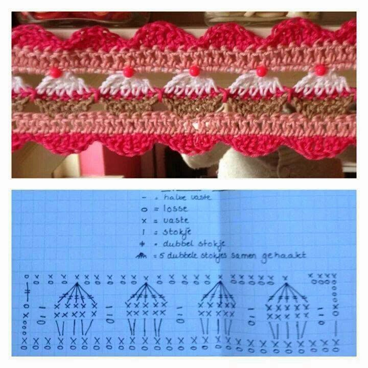 diagrama de tejido con ganchillo