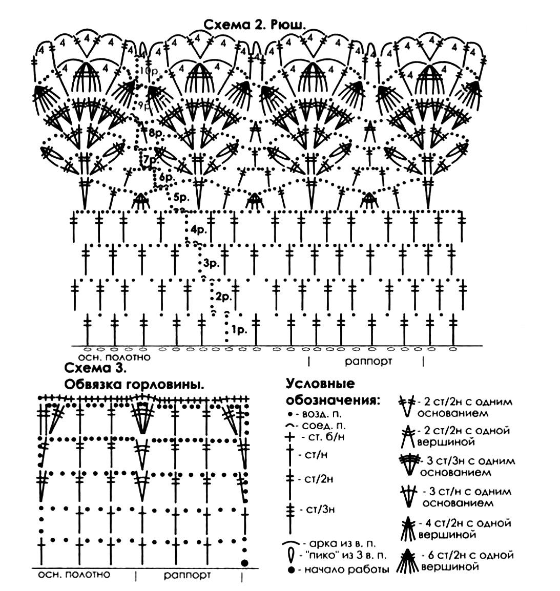 Схемы для юбок и рюшей - LiveInternet 36