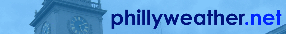 Phillyweather.net Climate Data