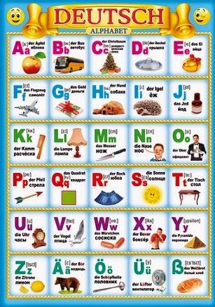 Немецкий алфавит урок