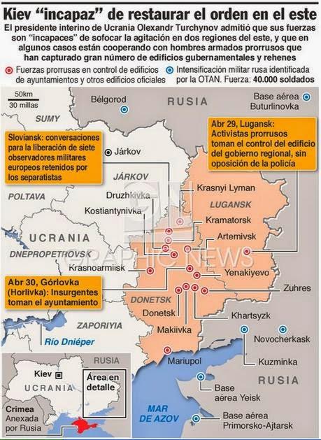 Referéndum en Donetsk y Lugansk - Blog Geografía Política
