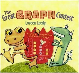 http://www.amazon.com/Great-Graph-Contest-Loreen-Leedy/dp/0823420299/ref=sr_1_2?ie=UTF8&qid=1414718056&sr=8-2&keywords=graphing+books+for+kids