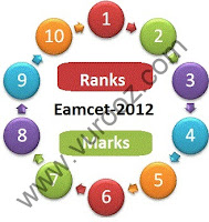 Eamcet results 2013 Ranks with weightage marks of apEamcet-2013 and