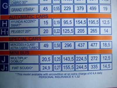 IZNAJMLJIVANJE AUTA NA KRITU  - RENT A CAR  cene i cenovnik