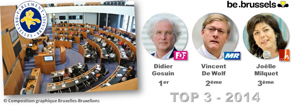 Parlement bruxellois 2014-2019 - TOP 3 - Tiercé gagnant des personnalités politiques bruxelloises ayant obtenu le plus de voix de préférence - Bruxelles-Bruxellons