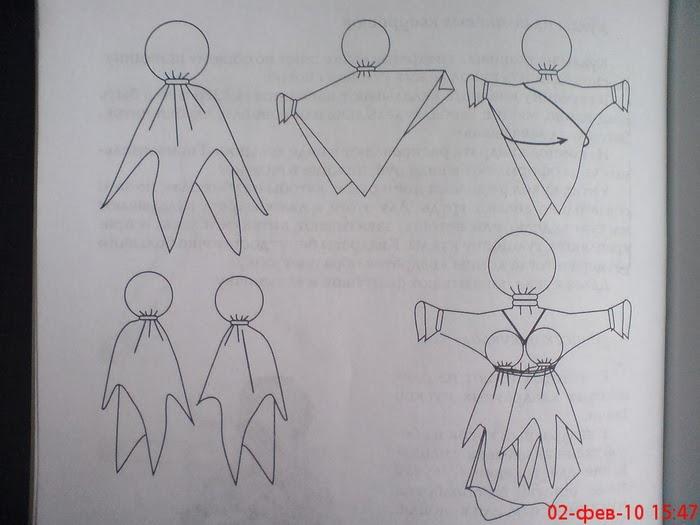 Как сделать национальную куклу своими руками в домашних условиях из