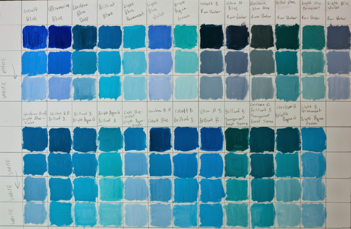 Lujoso gama azules ilustraci n ideas de decoraci n de - Gama de colores azules para paredes ...
