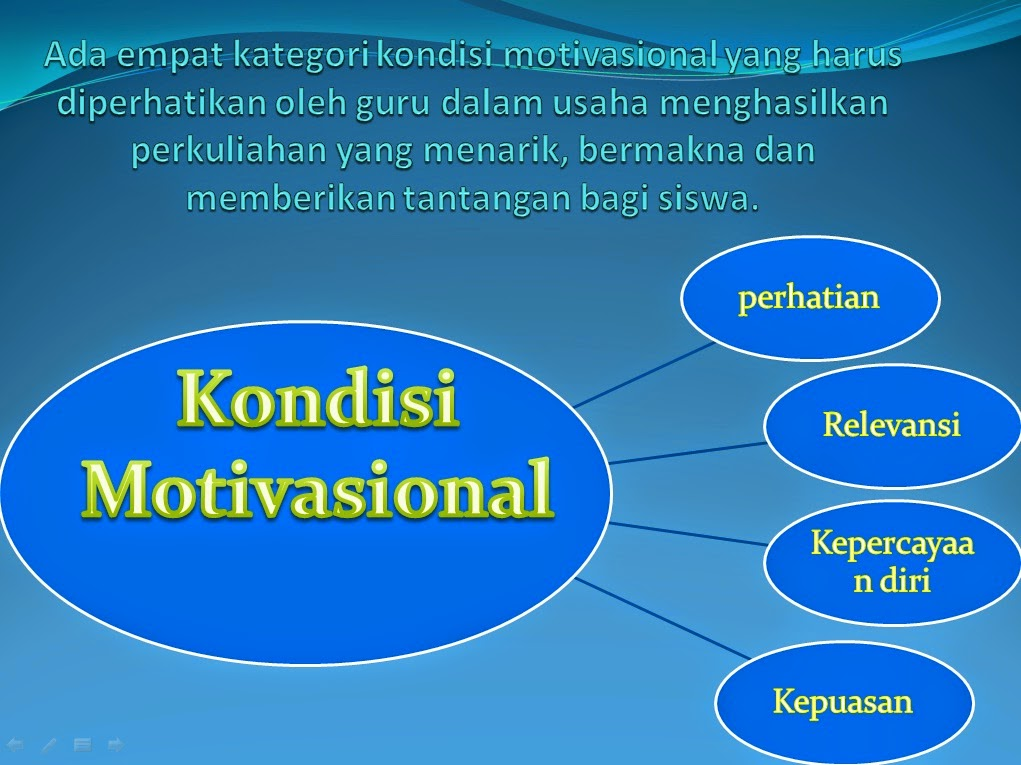 Februari 2015 Blog Kumpulan Power Point