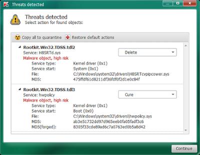 Kaspersky TDSSKiller Malware