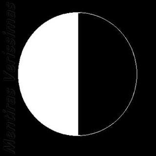 Esquema de Lua Quarto Crescente.