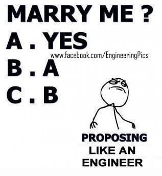 Civil Engineer Cartoon besides A Picture Of Car Engineering Tools in addition Solar panel as well Electrical Electronics Concepts as well Aejlwbm 700b 2. on electrical engineering jokes