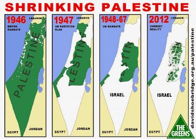 Παλαιστινιακό: Ιστορική αναδρομή