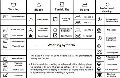 Washing And Taking Care Of Your Clothes For Both