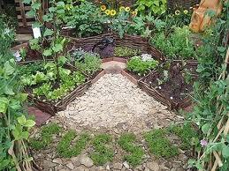 Maksud edible garden