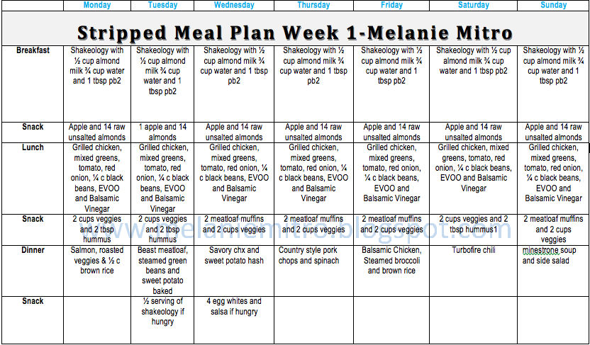 How to Lose the Last 10 Pounds Snack Ideas | Melanie Mitro