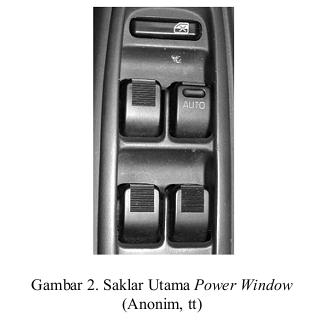 Saklar Utama Power Window
