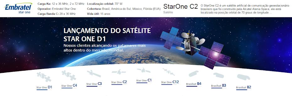 RÁDIO LINE ABC GOSPEL - PARCERIA COM EMBRATEL - SATÉLITE STAR ONE C2
