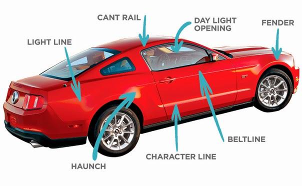 car parts names car parts names english car parts names. Black Bedroom Furniture Sets. Home Design Ideas
