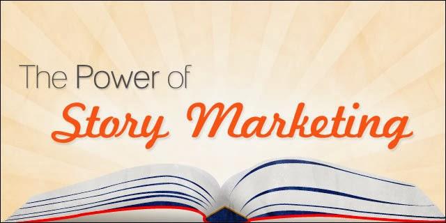 Marketing Story