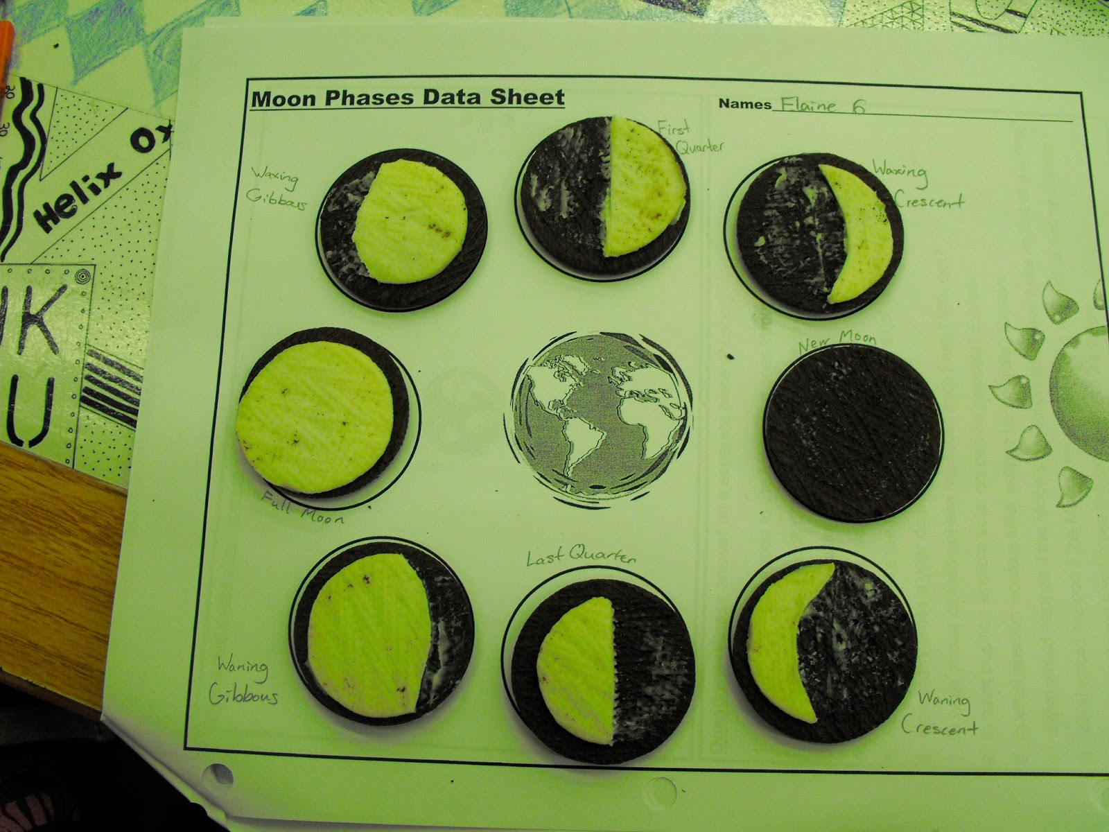 Moon Phases with Oreos on Teachingisagift.blogspot.ca