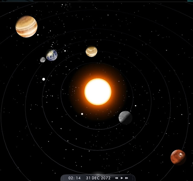 Alinhamento planetário com 5 astros em 2072