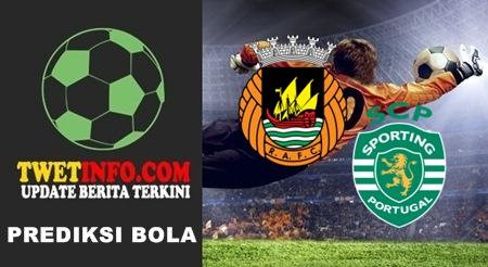 Prediksi Rio Ave vs Sporting Lisbon, Portugal 14-09-2015