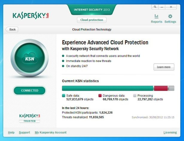 Kaspersky Internet Security 2013 – Advanced Cloud Protection
