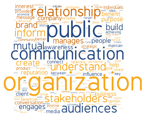 definition of public relations Relations with the general public as through publicity specif, those functions of a corporation, organization, etc concerned with attempting to create favorable public opinion for itself.