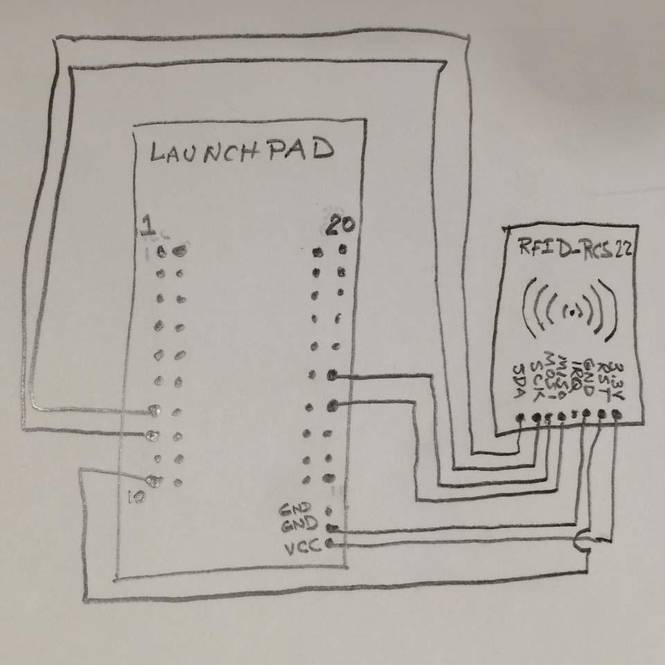 Microcontroller Basics: RFID-RC522 Card Reader on rfid receiver, rfid circuit, rfid components, rfid sensor, rfid design, rfid system, rfid architecture, rfid reader, rfid block,