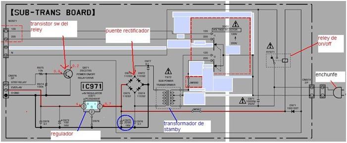 Sony xplod car audio bluetooth 4