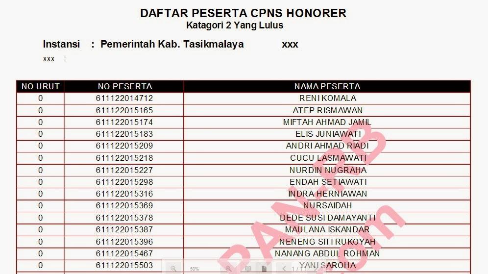 Daftar Peserta Lulus Tes CPNS Honorer K2 Kabupaten Tasikmalaya