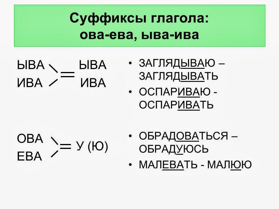 Конспект урока русского языка суффиксы ова ева