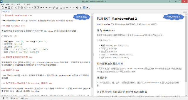 MarkdownPad 2正體中文
