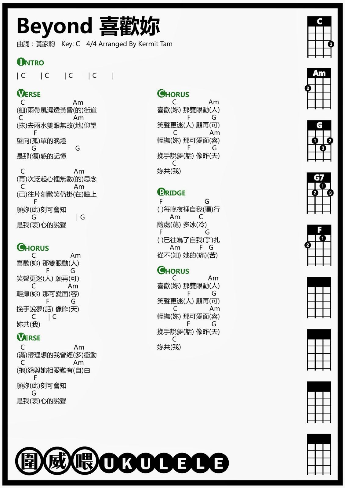 D6 Guitar Chord Chart  D Major Sixth  Standard Tuning