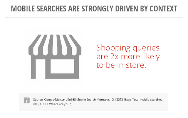 why mobile users are more likely to buy