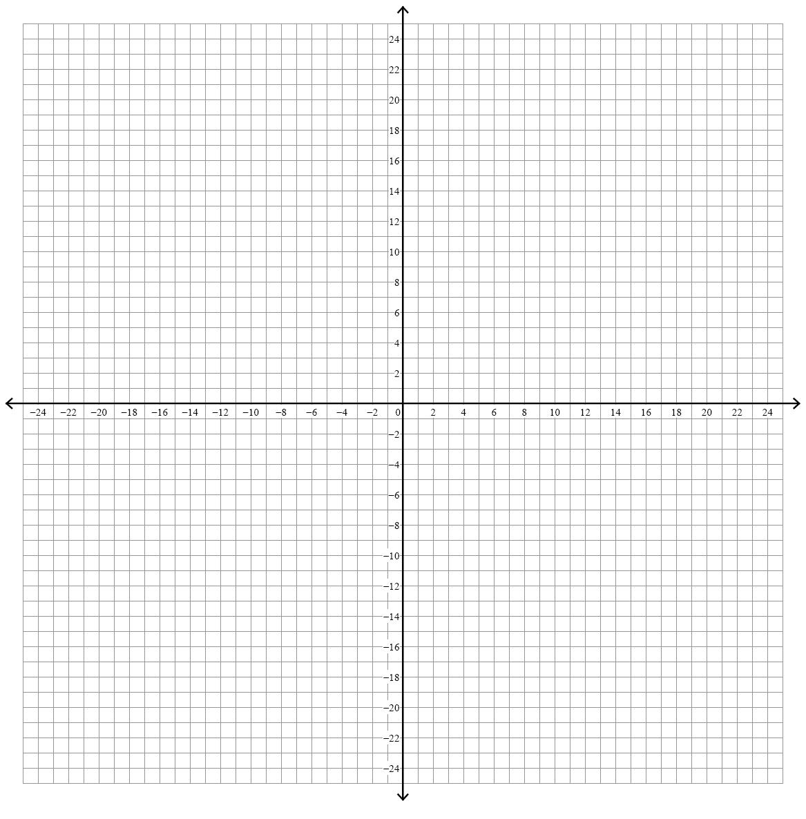 worksheet Graph Paper With Axis similiar 4 quadrant graph paper keywords blank search results calendar 2015