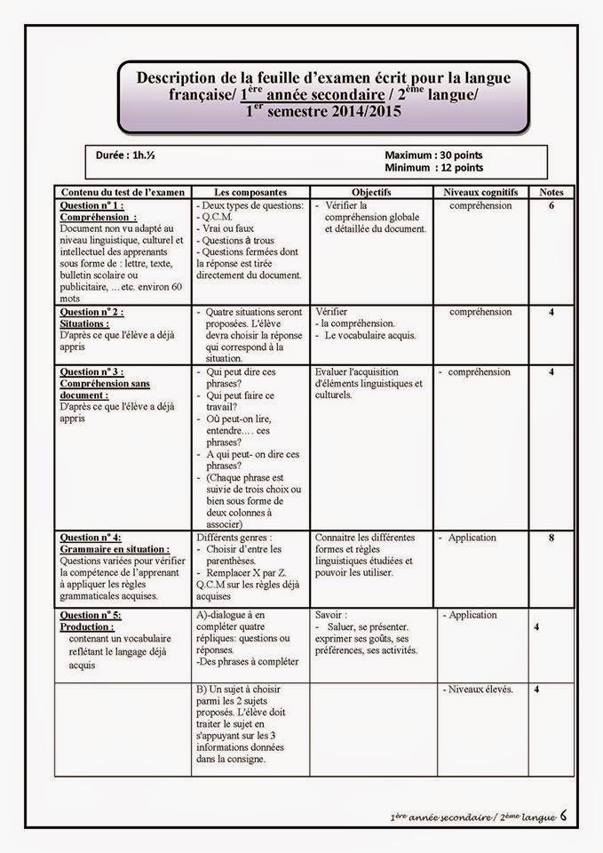 مواصفات الورقة الامتحانية في اللغة الفرنسية للصف الاول والثاني الثانوي للعام الدراسي 2014/2015
